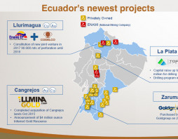 ecuador mining investment newest projects